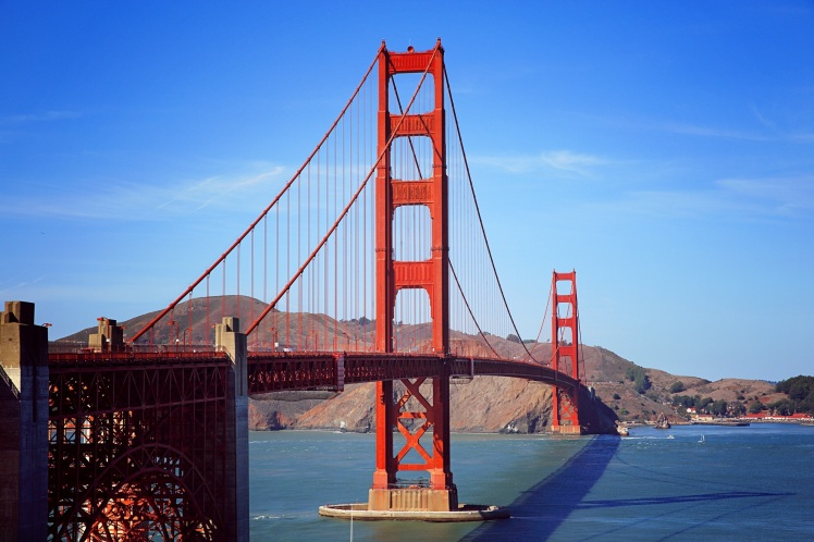 golden-gate-bridge-690711